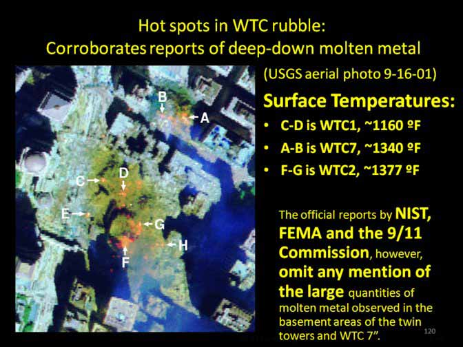 Government-thermal-image-hot-spots-corroborate-chemical-testing-of-Thermate-and-witness-testimony-of-molten-metal-found-under-WTC-Towers